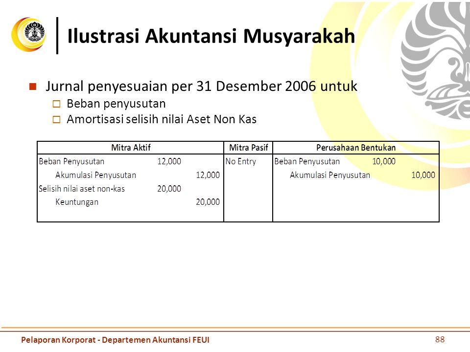 Ilustrasi Akuntansi Musyarakah Jurnal penyesuaian per 31 Desember 2006 untuk  Beban penyusutan  Amortisasi selisih nilai Aset Non Kas 88 Pelaporan K