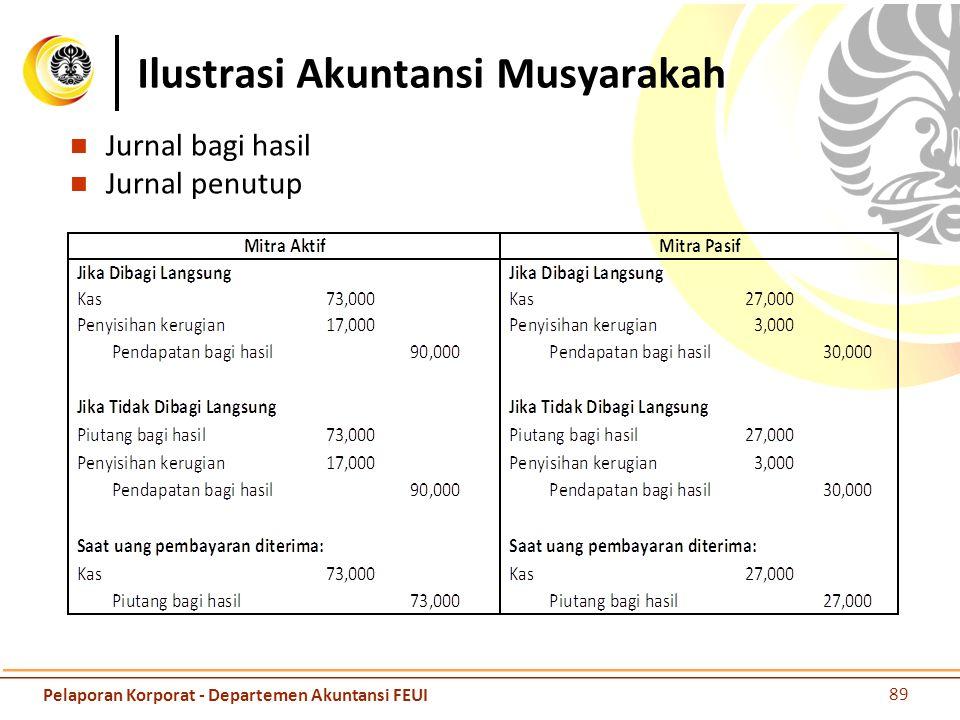Ilustrasi Akuntansi Musyarakah Jurnal bagi hasil Jurnal penutup 89 Pelaporan Korporat - Departemen Akuntansi FEUI