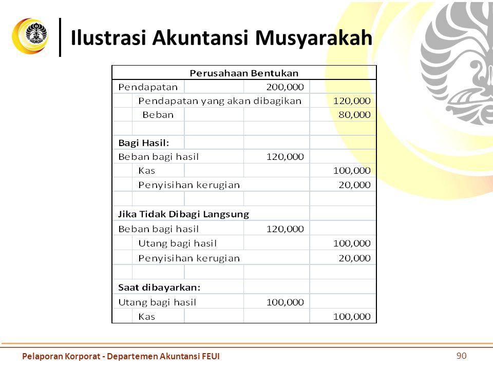 Ilustrasi Akuntansi Musyarakah 90 Pelaporan Korporat - Departemen Akuntansi FEUI