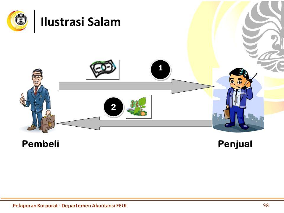 Ilustrasi Salam 2 2 PembeliPenjual 98 Pelaporan Korporat - Departemen Akuntansi FEUI