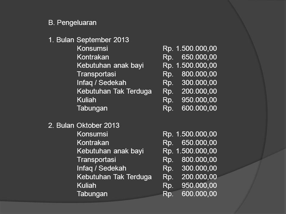 B. Pengeluaran 1. Bulan September 2013 Konsumsi Rp. 1.500.000,00 KontrakanRp. 650.000,00 Kebutuhan anak bayiRp. 1.500.000,00 TransportasiRp. 800.000,0