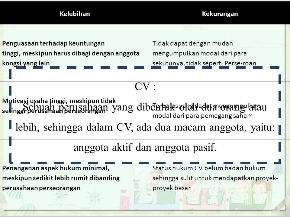 Bentuk- bentuk badan Usaha dan Analisis Kelebihan dan Kekurangannya 3. CV (Persekutuan Komanditer)