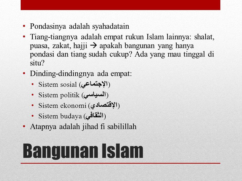Bangunan Islam Pondasinya adalah syahadatain Tiang-tiangnya adalah empat rukun Islam lainnya: shalat, puasa, zakat, hajji  apakah bangunan yang hanya