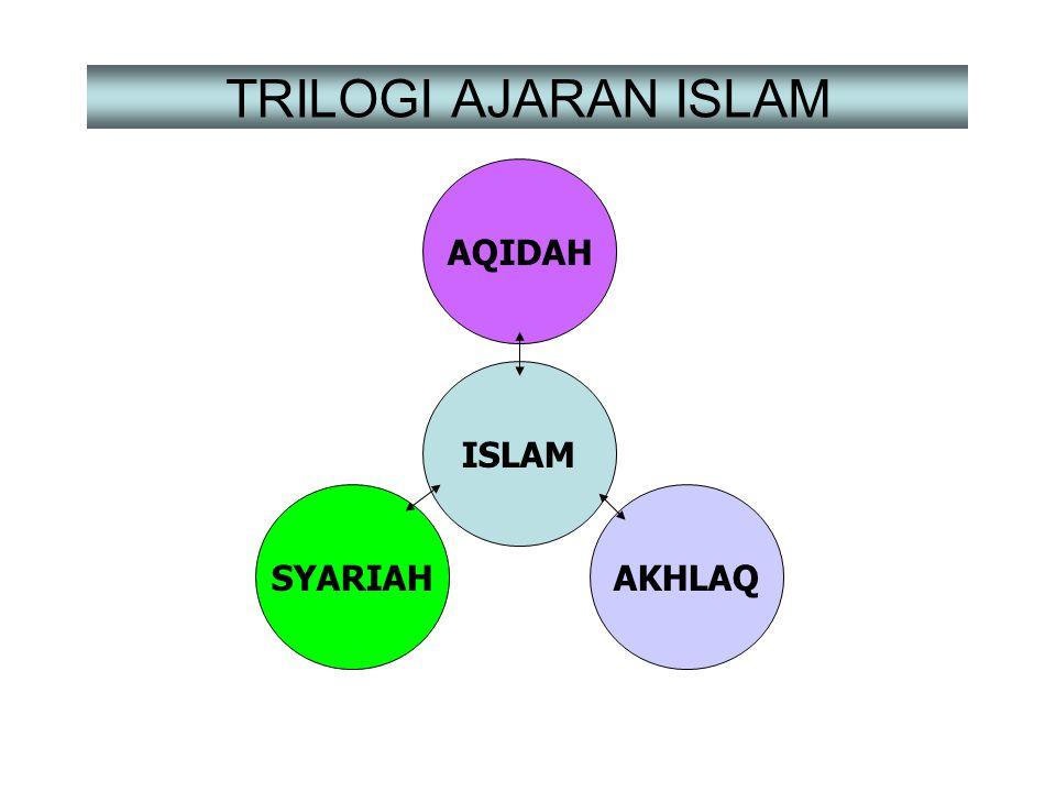 AQIDAH ISLAM AKHLAQSYARIAH TRILOGI AJARAN ISLAM