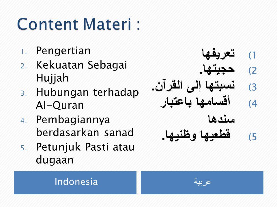 Indonesia عربية 1. Pengertian 2. Kekuatan Sebagai Hujjah 3. Hubungan terhadap Al-Quran 4. Pembagiannya berdasarkan sanad 5. Petunjuk Pasti atau dugaan