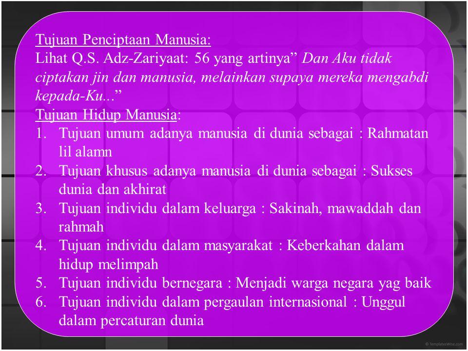 BAB 4 HAKEKAT MANUSIA MENURUT ISLAM Konsep tentang manusia: 1. Q.S. al-Mukmin : 12 – 16 (dari tanah) 2. Q.S. as- Sajadah : 6 – 7 (tanah lalu sperma) 3