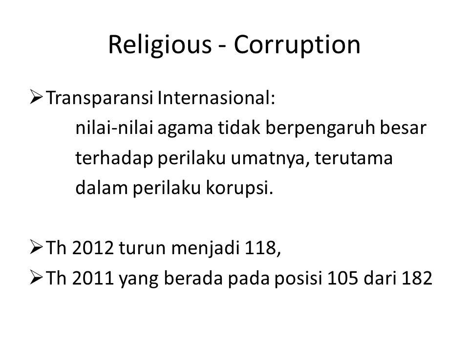 Religious - Corruption  Transparansi Internasional: nilai-nilai agama tidak berpengaruh besar terhadap perilaku umatnya, terutama dalam perilaku koru