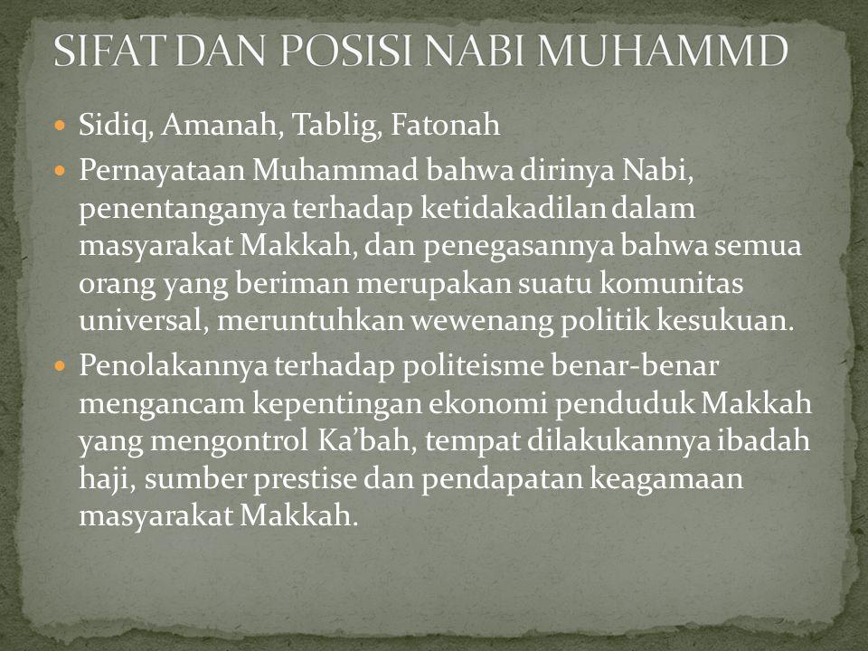  Setelah 10 tahun berjuang di Makkah, Nabi Muhammad merasakan keberhasilan yang terbatas.