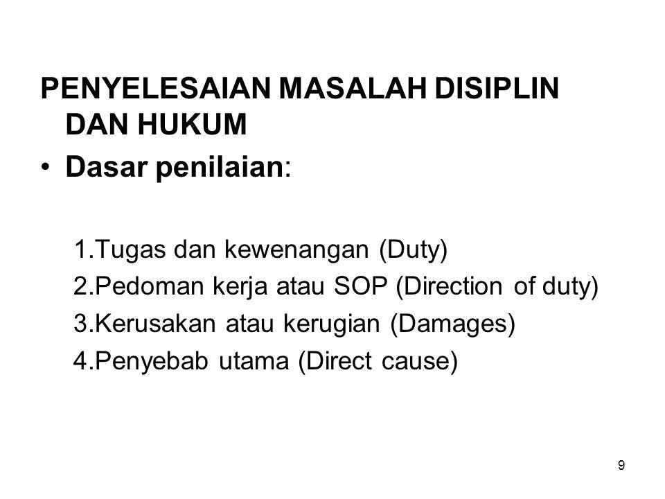 PENYELESAIAN MASALAH DISIPLIN DAN HUKUM Dasar penilaian: 1.Tugas dan kewenangan (Duty) 2.Pedoman kerja atau SOP (Direction of duty) 3.Kerusakan atau k