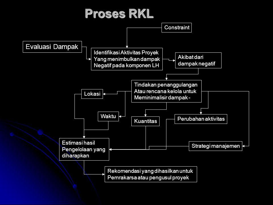 Proses RKL Evaluasi Dampak Identifikasi Aktivitas Proyek Yang menimbulkan dampak Negatif pada komponen LH Constraint Tindakan penanggulangan Atau renc