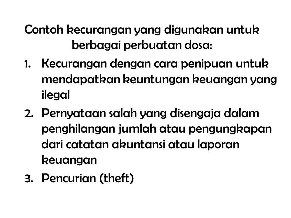 Contoh kecurangan yang digunakan untuk berbagai perbuatan dosa: 1.Kecurangan dengan cara penipuan untuk mendapatkan keuntungan keuangan yang ilegal 2.