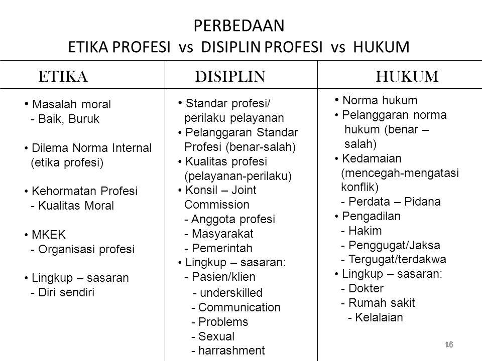 16 PERBEDAAN ETIKA PROFESI vs DISIPLIN PROFESI vs HUKUM ETIKA DISIPLIN HUKUM Masalah moral - Baik, Buruk Dilema Norma Internal (etika profesi) Kehorma