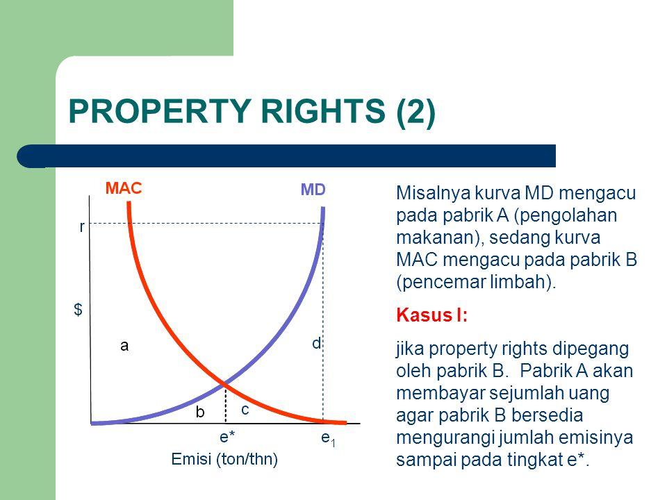 PROPERTY RIGHTS (2) Misalnya kurva MD mengacu pada pabrik A (pengolahan makanan), sedang kurva MAC mengacu pada pabrik B (pencemar limbah).