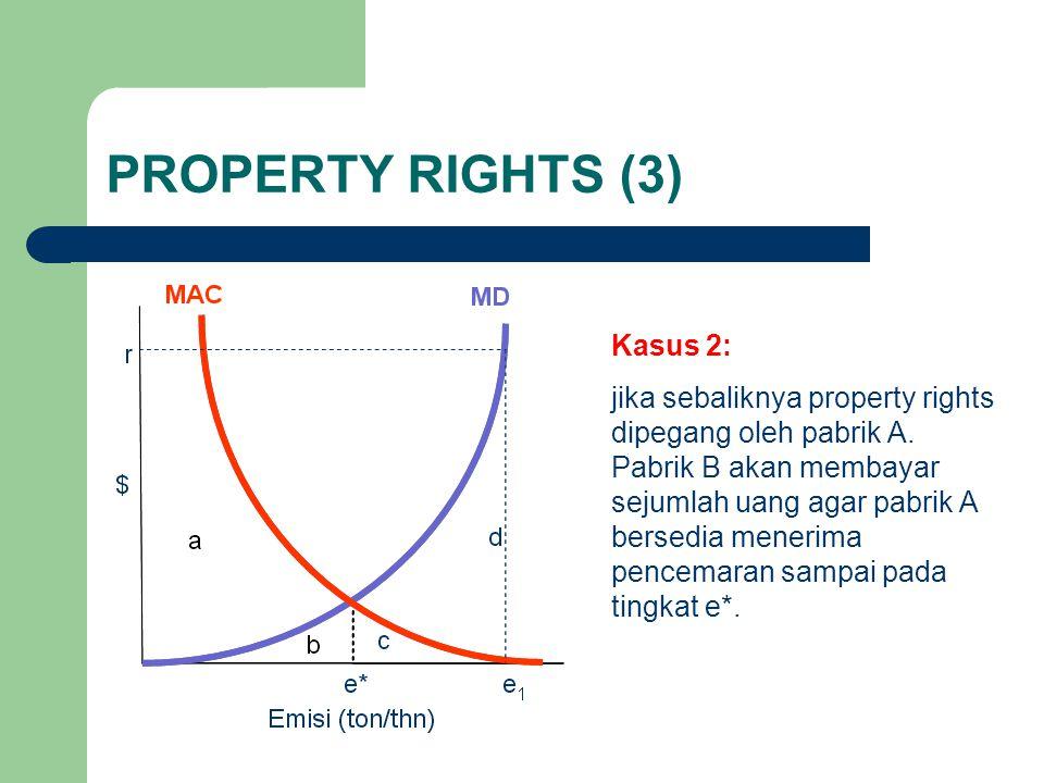 PROPERTY RIGHTS (3) Kasus 2: jika sebaliknya property rights dipegang oleh pabrik A.