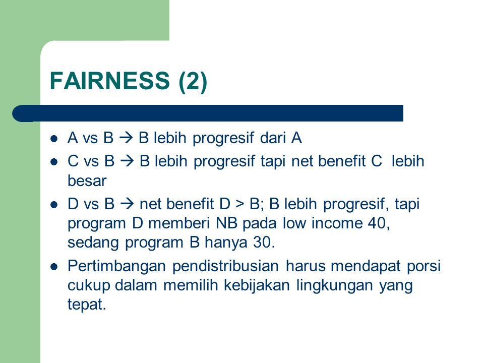 FAIRNESS (2) A vs B  B lebih progresif dari A C vs B  B lebih progresif tapi net benefit C lebih besar D vs B  net benefit D > B; B lebih progresif, tapi program D memberi NB pada low income 40, sedang program B hanya 30.