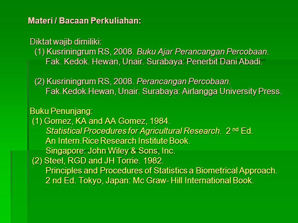 Materi / Bacaan Perkuliahan: Materi / Bacaan Perkuliahan: Diktat wajib dimiliki: Diktat wajib dimiliki: (1) Kusriningrum RS, 2008.