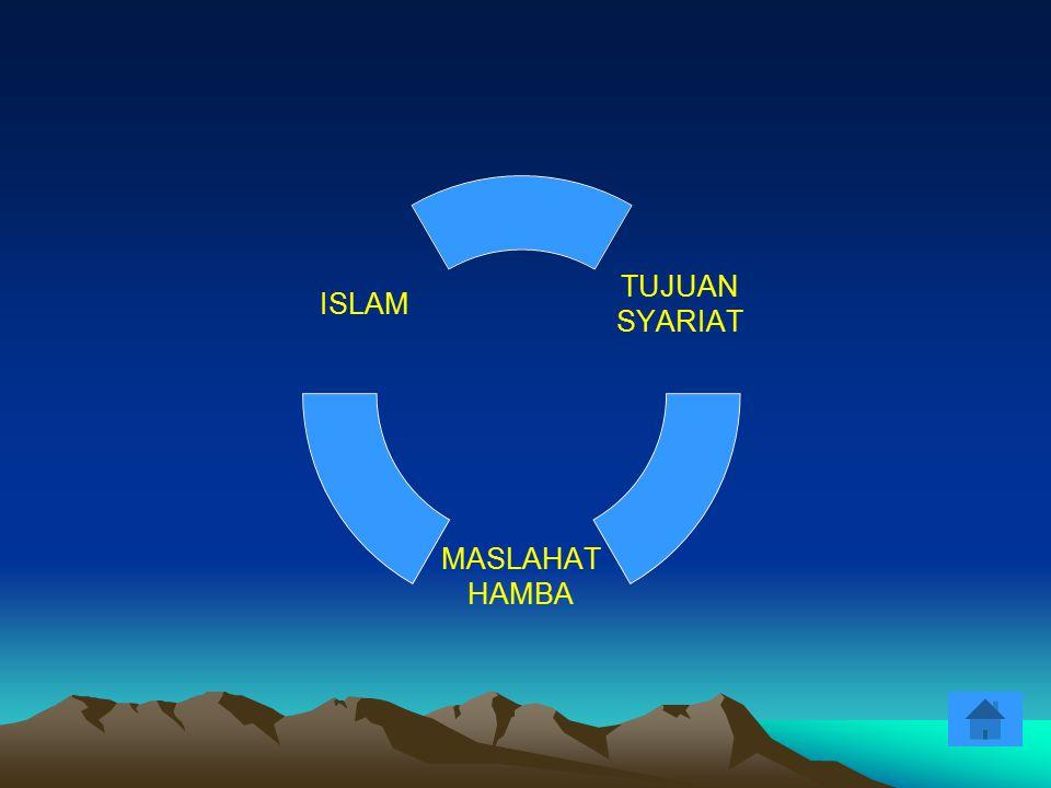 TUJUAN SYARIAT MASLAHAT HAMBA ISLAM