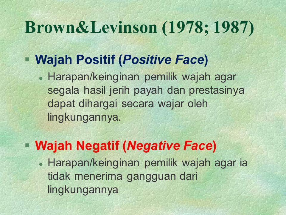 Brown&Levinson (1978; 1987)  Wajah Positif (Positive Face) Harapan/keinginan pemilik wajah agar segala hasil jerih payah dan prestasinya dapat diharg