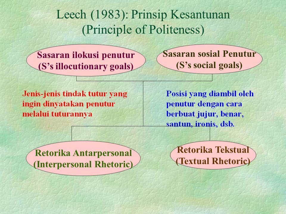 Leech (1983): Prinsip Kesantunan (Principle of Politeness) Sasaran ilokusi penutur (S's illocutionary goals) Sasaran sosial Penutur (S's social goals)