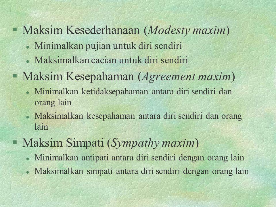 §Maksim Kesederhanaan (Modesty maxim) l Minimalkan pujian untuk diri sendiri l Maksimalkan cacian untuk diri sendiri §Maksim Kesepahaman (Agreement ma