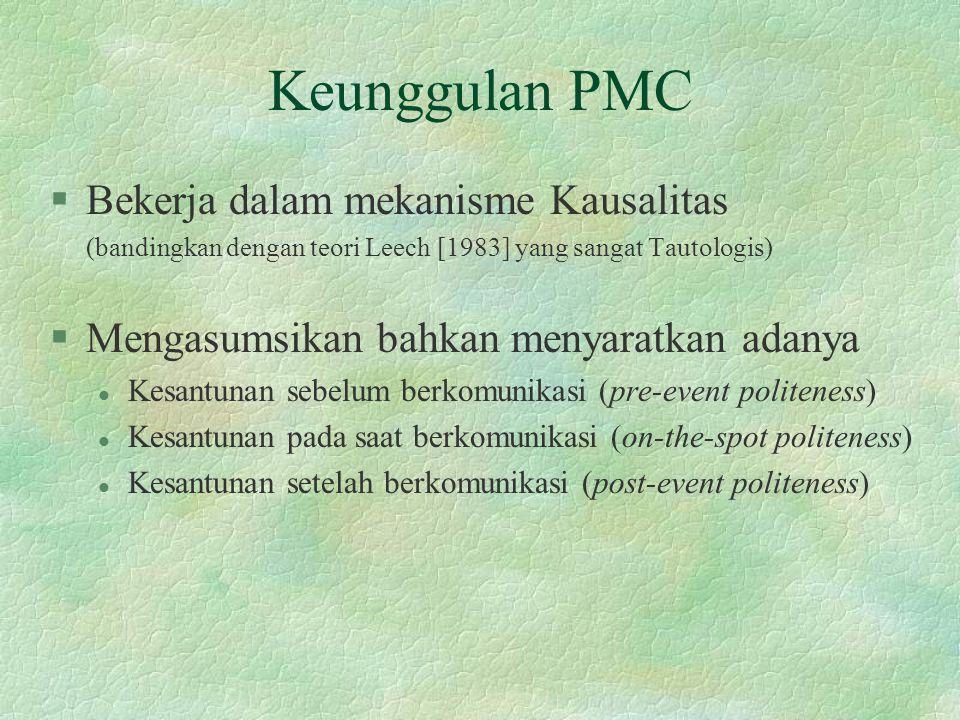 Keunggulan PMC §Bekerja dalam mekanisme Kausalitas (bandingkan dengan teori Leech [1983] yang sangat Tautologis) §Mengasumsikan bahkan menyaratkan ada