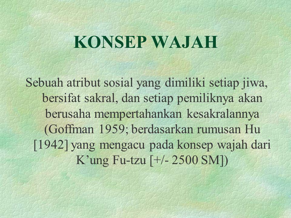 Grice (1975): Prinsip Kerjasama (Cooperative Principle) Maksim Kuantitas (Maxim of Quantity) Maksim Kualitas (Maxim of Quality) Maksim Relasi (Maxim of Relation) Maksim Cara (Maxim of Manner)