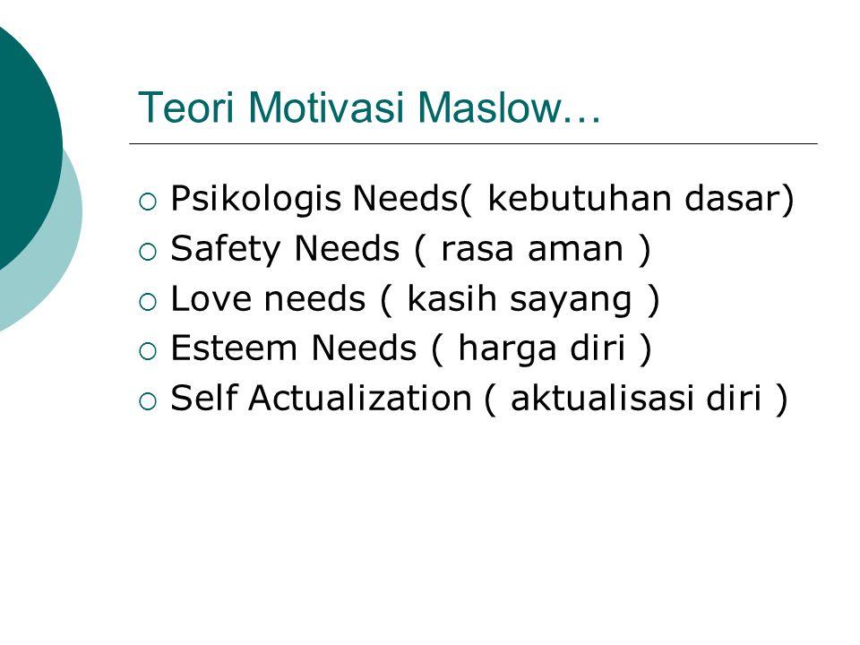 Teori Motivasi Maslow…  Psikologis Needs( kebutuhan dasar)  Safety Needs ( rasa aman )  Love needs ( kasih sayang )  Esteem Needs ( harga diri ) 