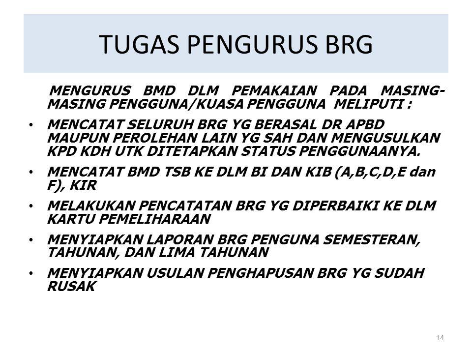 TUGAS PENGURUS BRG 14 MENGURUS BMD DLM PEMAKAIAN PADA MASING- MASING PENGGUNA/KUASA PENGGUNA MELIPUTI : MENCATAT SELURUH BRG YG BERASAL DR APBD MAUPUN