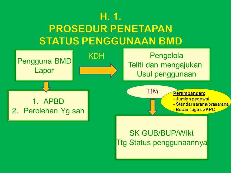 26 Pengguna BMD Lapor Pengelola Teliti dan mengajukan Usul penggunaan SK GUB/BUP/Wlkt Ttg Status penggunaannya KDH TIM 1.APBD 2.Perolehan Yg sah Perti