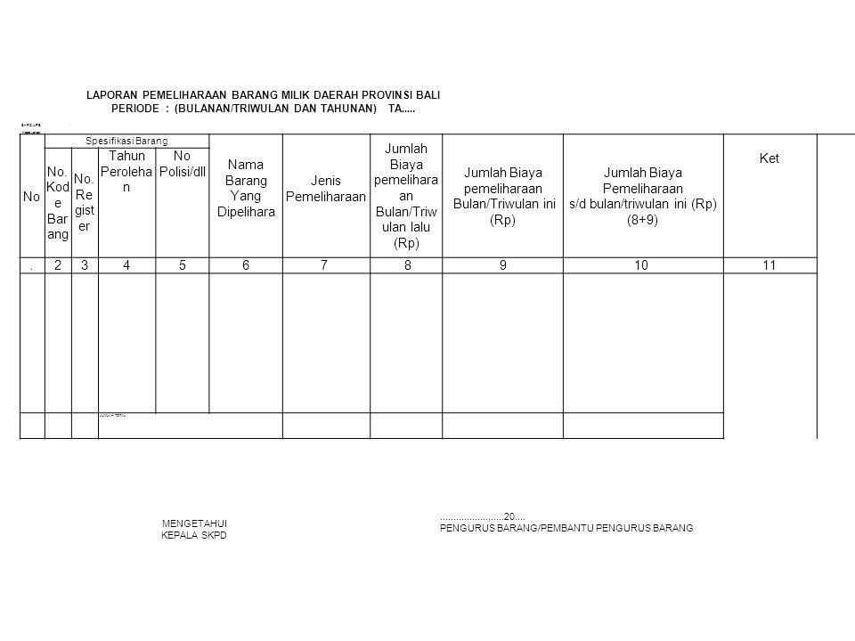 LAPORAN PEMELIHARAAN BARANG MILIK DAERAH PROVINSI BALI PERIODE : (BULANAN/TRIWULAN DAN TAHUNAN) TA..... SKPD/UPB: Kode Lokasi No Spesifikasi Barang Na