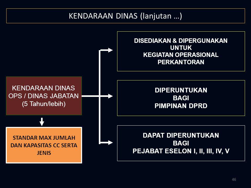 46 KENDARAAN DINAS (lanjutan …) KENDARAAN DINAS OPS / DINAS JABATAN (5 Tahun/lebih) DISEDIAKAN & DIPERGUNAKAN UNTUK KEGIATAN OPERASIONAL PERKANTORAN D