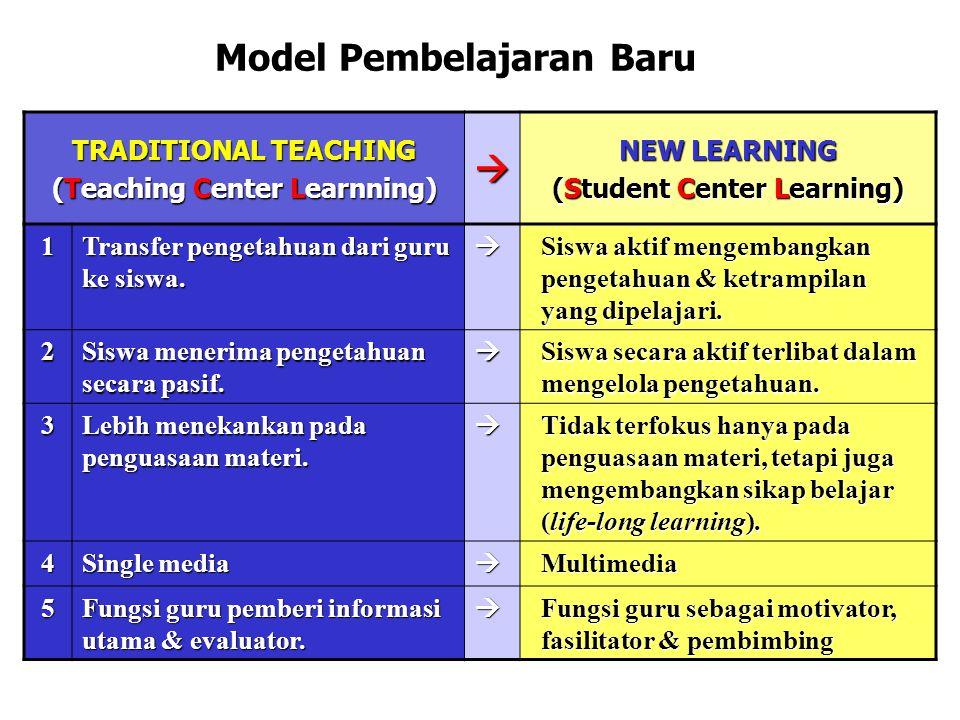 Model Pembelajaran Baru TRADITIONAL TEACHING (Teaching Center Learnning)  NEW LEARNING (Student Center Learning) 1 Transfer pengetahuan dari guru ke siswa.