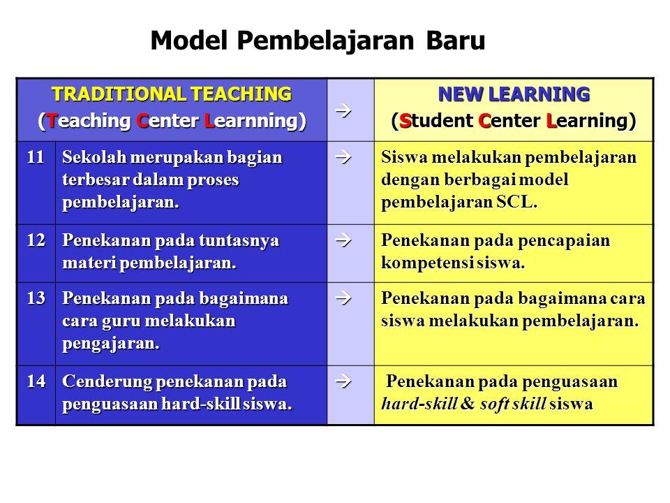 TRADITIONAL TEACHING (Teaching Center Learnning)  NEW LEARNING (Student Center Learning) 11 Sekolah merupakan bagian terbesar dalam proses pembelajaran.