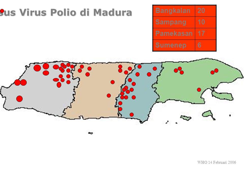 Bangkalan20 Sampang10 Pamekasan17 Sumenep6 Kasus Virus Polio di Madura WHO 14 Februari 2006