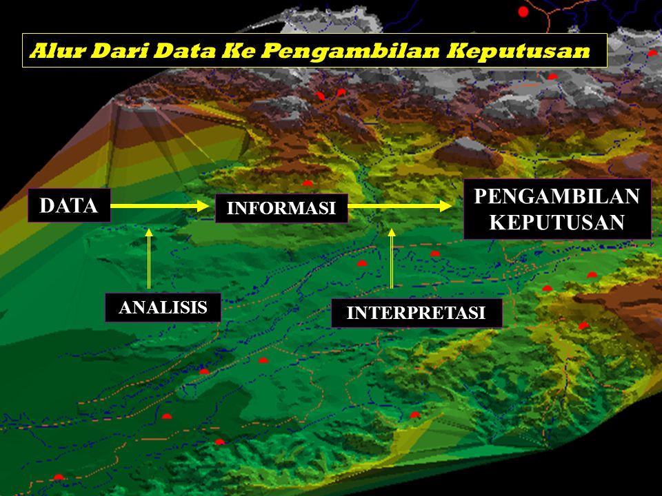 PENGAMBILAN KEPUTUSAN DATA INFORMASI ANALISIS INTERPRETASI Alur Dari Data Ke Pengambilan Keputusan