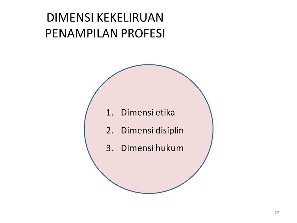 DIMENSI KEKELIRUAN PENAMPILAN PROFESI 23 1.Dimensi etika 2.Dimensi disiplin 3.Dimensi hukum