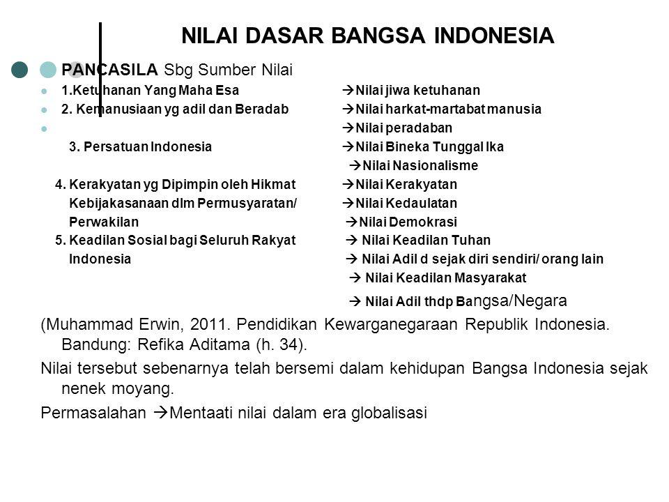 NILAI DASAR BANGSA INDONESIA PANCASILA Sbg Sumber Nilai 1.Ketuhanan Yang Maha Esa  Nilai jiwa ketuhanan 2. Kemanusiaan yg adil dan Beradab  Nilai ha