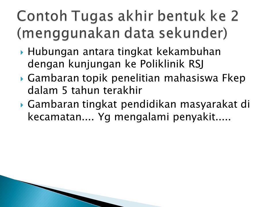  Hubungan antara tingkat kekambuhan dengan kunjungan ke Poliklinik RSJ  Gambaran topik penelitian mahasiswa Fkep dalam 5 tahun terakhir  Gambaran tingkat pendidikan masyarakat di kecamatan....
