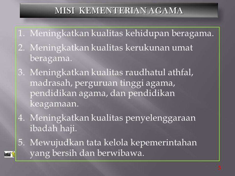 5.Undang-Undang Nomor 48 Tahun 2009 tentang Kekuasaan Kehakiman.