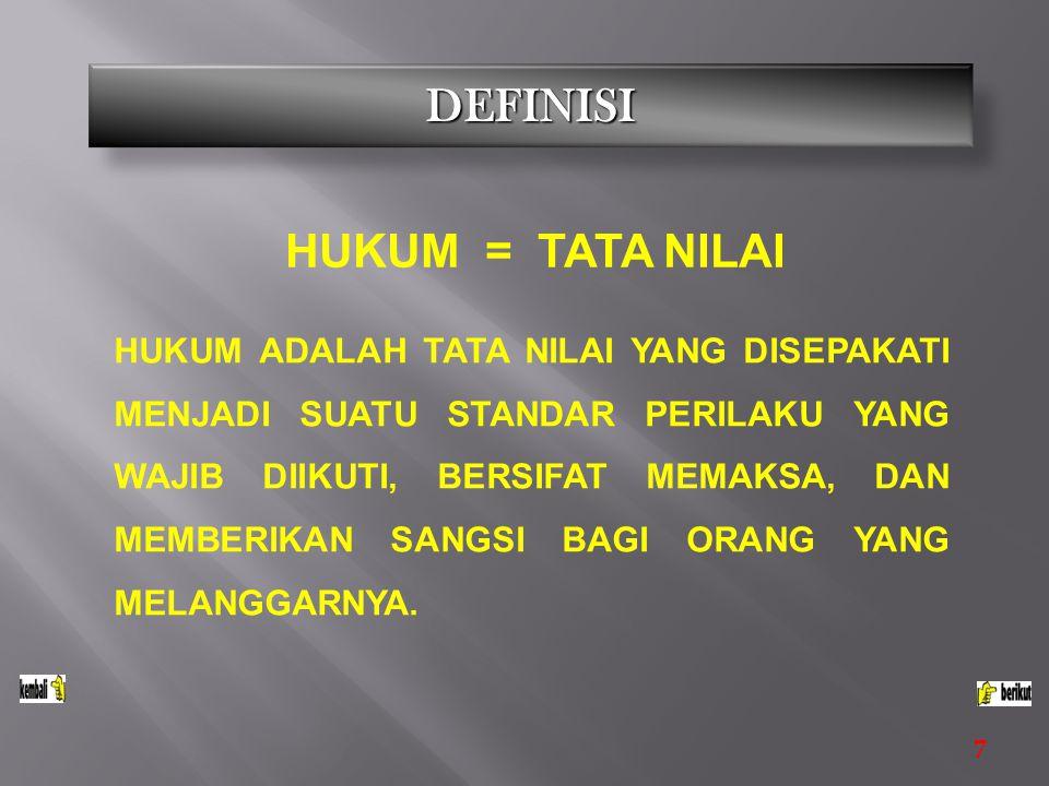 1.Undang-Undang Dasar Negara Republik Indonesia Tahun 1945; 2.