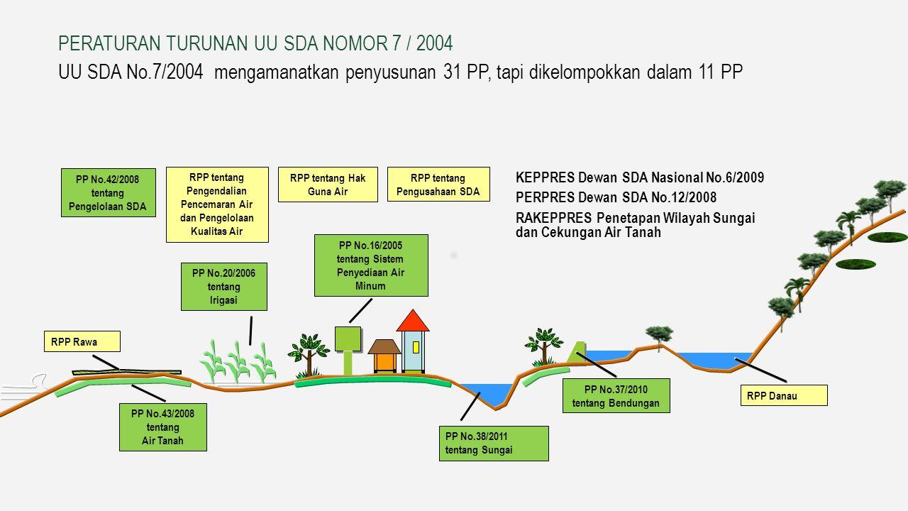 1.2 Maksud dan Tujuan Pengelolaan Banjir dan Kekeringan WS POS dimaksudkan dapat digunakan sebagai pedoman para Petugas Banjir, Operator dan Pengelola
