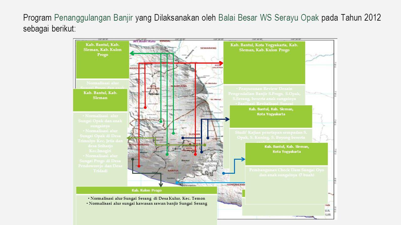 2.4 Program Penanggulangan Banjir Program dan Indikator Penanggulangan Banjir dan Genangan yang Dilaksanakan oleh Dinas PUP-ESDM DIY adalah : No.Progr