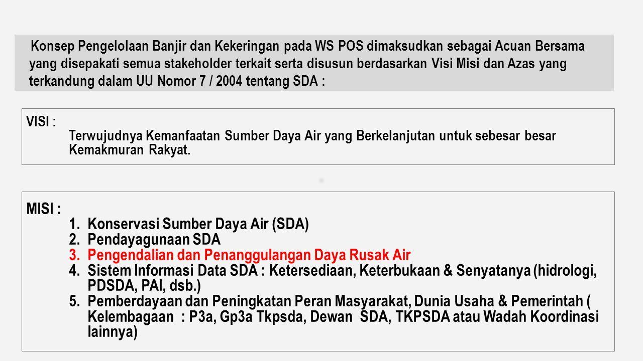 Sebagian DAS-DAS di Wilayah Sungai (WS) Progro Opak Serang (POS) dalam kondisi sangat kritis (Prioritas I). WS POSmempunyai berbagai potensi sumber da