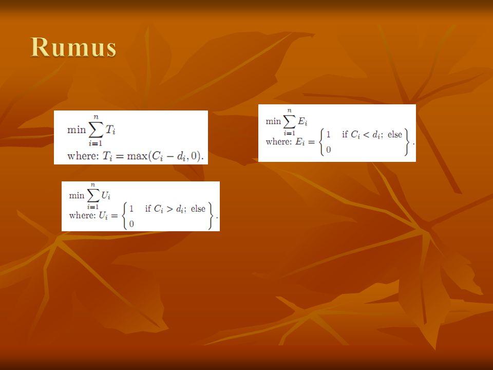 Di dalam jurnal ini, kita menyarankan dengan Taguchi loss function sebagai suatu metoda yang sederhana untuk sertakan sasaran hasil ganda ke dalam suatu fungsi objektif untuk algoritma-algoritma pencarian.