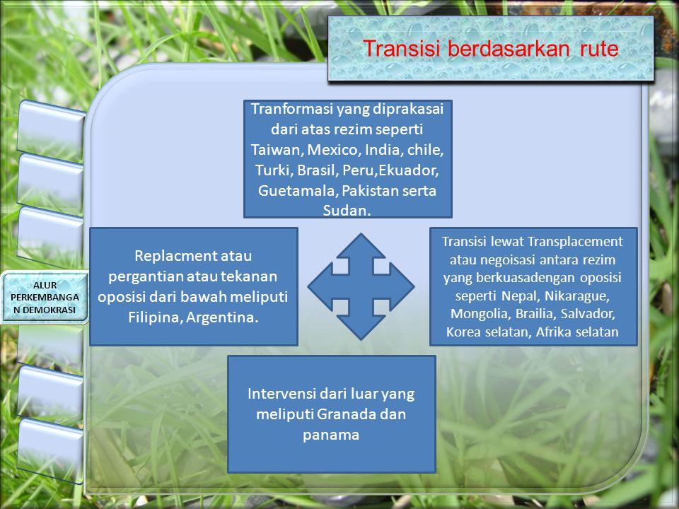 Transisi berdasarkan rute ALUR PERKEMBANGA N DEMOKRASI Intervensi dari luar yang meliputi Granada dan panama Replacment atau pergantian atau tekanan oposisi dari bawah meliputi Filipina, Argentina.