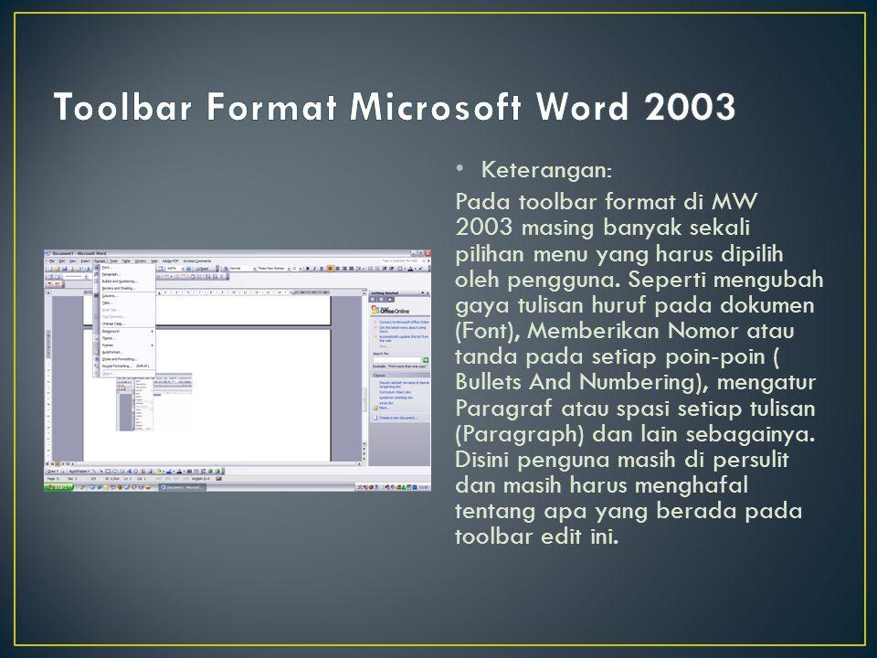 Keterangan: Pada toolbar format di MW 2003 masing banyak sekali pilihan menu yang harus dipilih oleh pengguna. Seperti mengubah gaya tulisan huruf pad