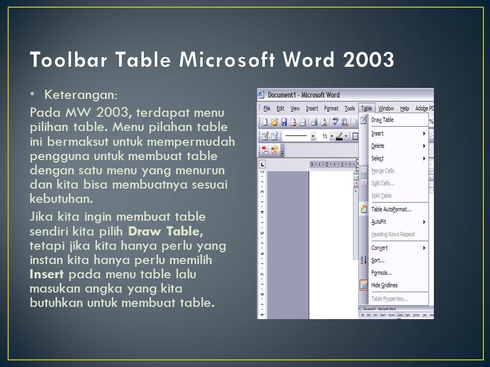 Keterangan: Pada MW 2003, terdapat menu pilihan table. Menu pilahan table ini bermaksut untuk mempermudah pengguna untuk membuat table dengan satu men