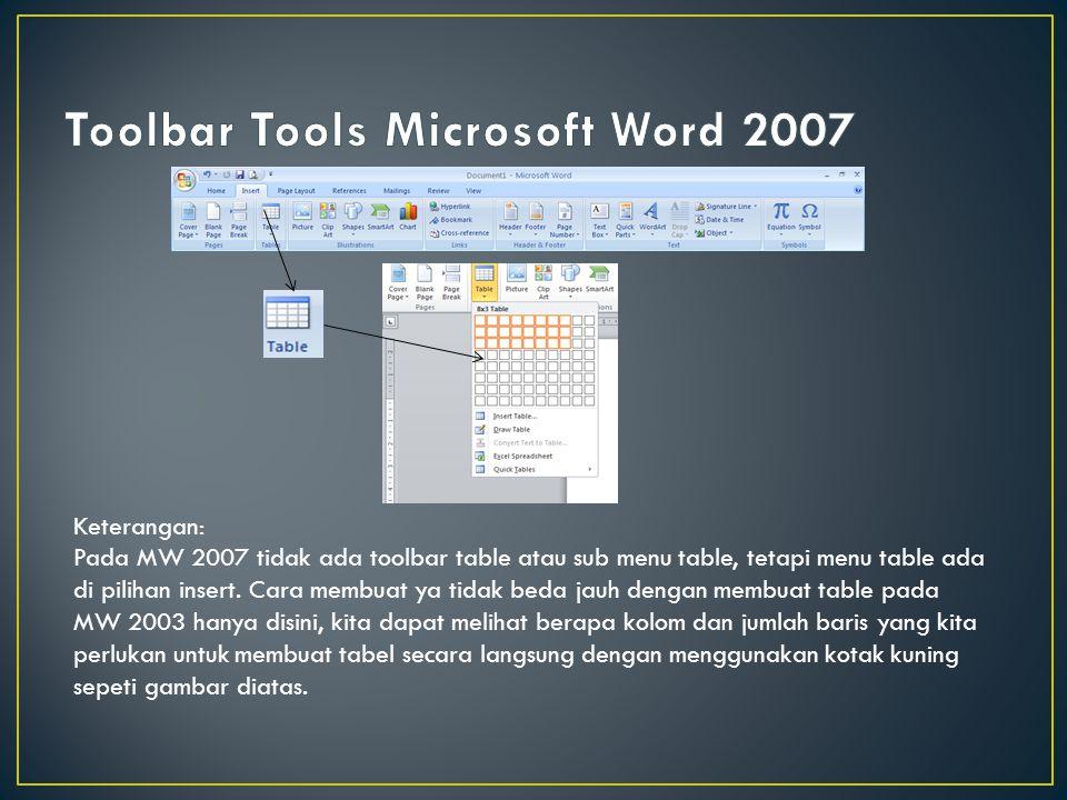 Keterangan: Pada MW 2007 tidak ada toolbar table atau sub menu table, tetapi menu table ada di pilihan insert. Cara membuat ya tidak beda jauh dengan