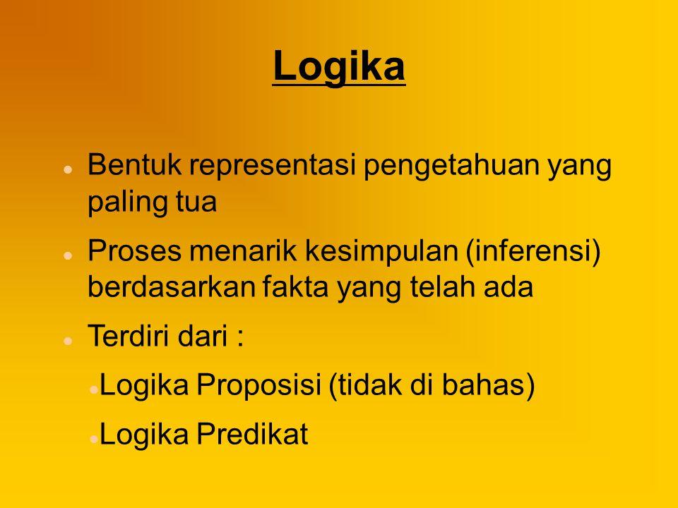Logika Bentuk representasi pengetahuan yang paling tua Proses menarik kesimpulan (inferensi) berdasarkan fakta yang telah ada Terdiri dari : Logika Pr