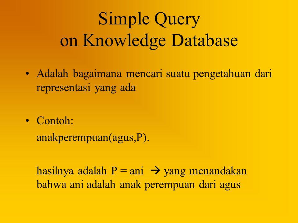 Simple Query on Knowledge Database Adalah bagaimana mencari suatu pengetahuan dari representasi yang ada Contoh: anakperempuan(agus,P). hasilnya adala